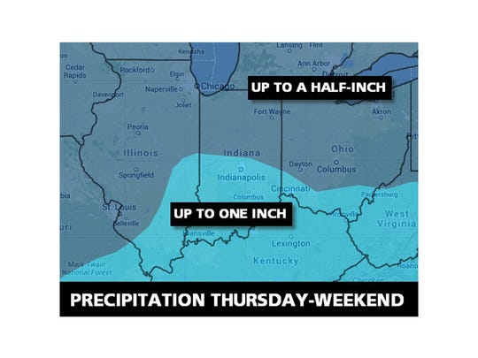 Expected precipitation