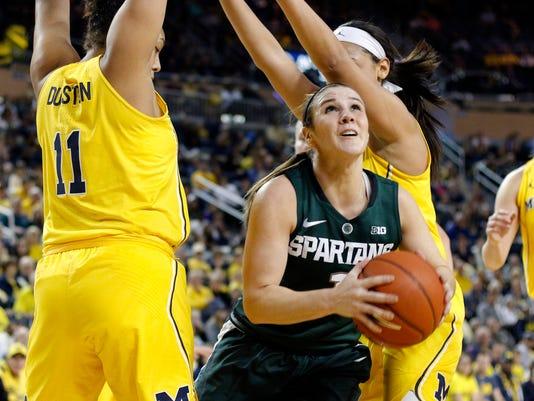 MSU at Michigan Women's Basketball