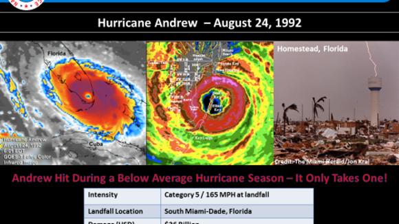 Hurricane Andrew stats