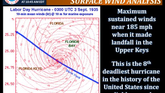 Labor Day Hurricane winds