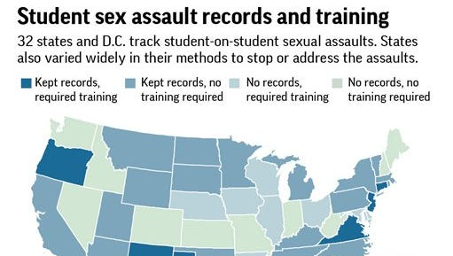 Student-in-student sexual assault.