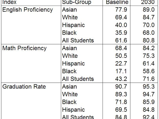 New Pa. school standards.