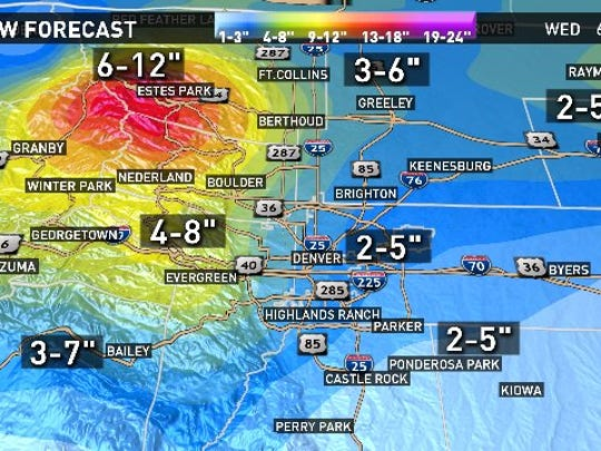Snow forecast totals