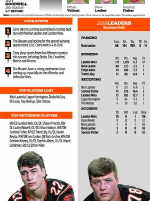 This football preview was published in the Aug. 14 print edition of the Erie Times-News