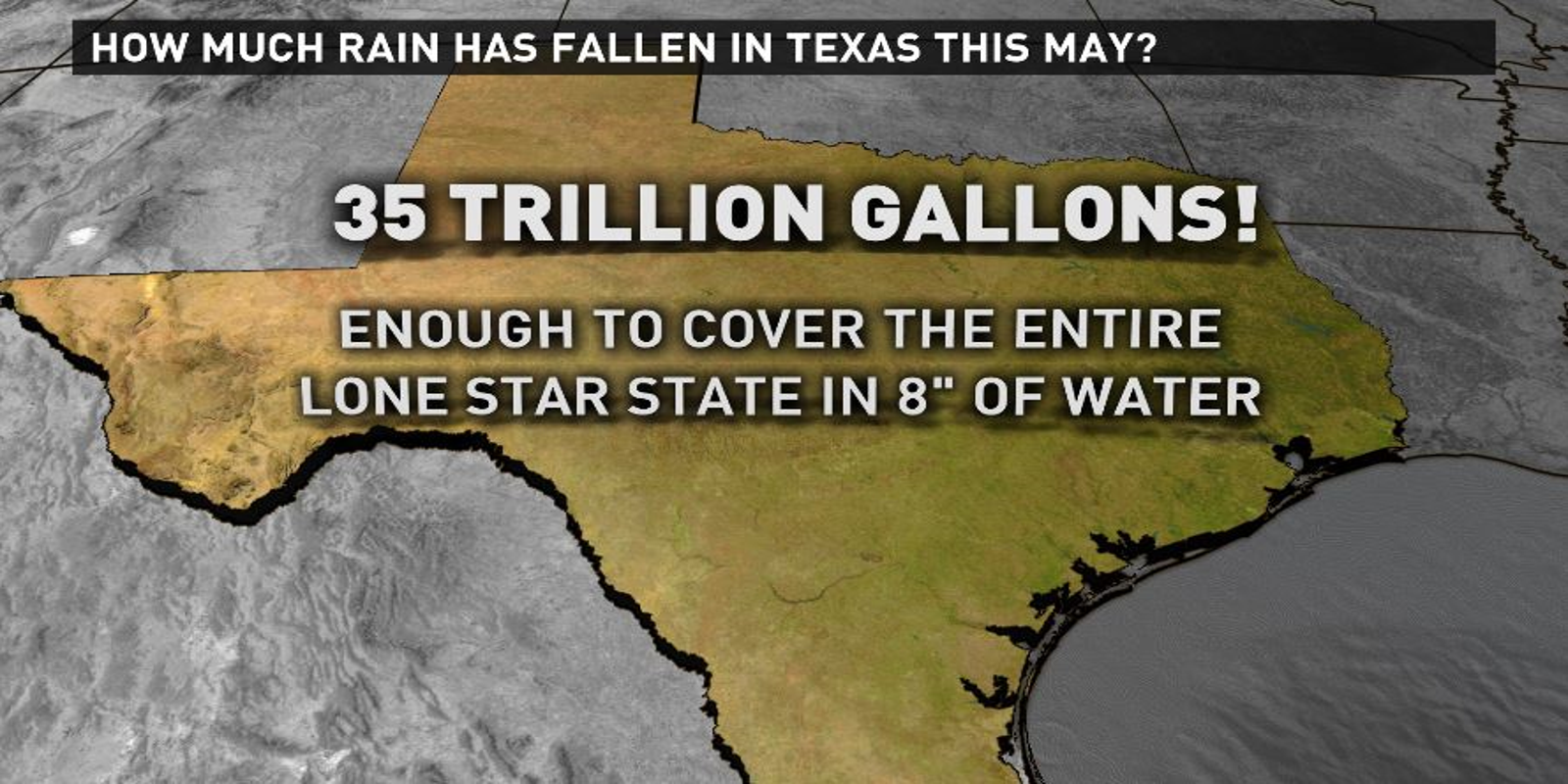 35 trillion gallons of rain in one month