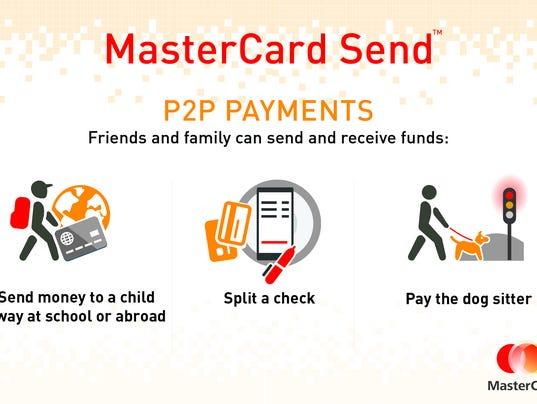 MasterCard seeks to move digital money fast