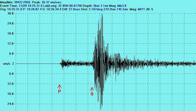 Seismic activity in Greene County.