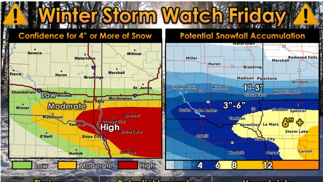 Sioux Falls could see between 1 and 3 inches of snow Friday.