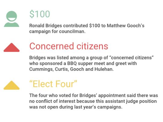 Summary: Ronald Bridges
