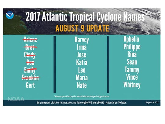 Already, six named storms have formed in the Atlantic