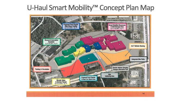 U-Haul to build its first smart mobility center in Tallahassee
