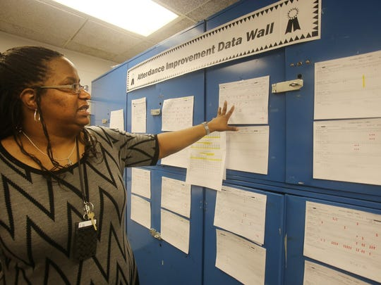 Michelle Peguese works for the Department of Human Services as a Success Coach for the Pathways to Potential program at WHRC Elementary School in Pontiac. She shows off the wall where she tracks the students' attendance. This tracking helps her show the parents the correlation between attending school regularly and having a successful school experience.