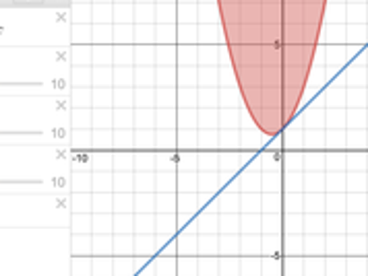636297768127955713-graphing-calc.png