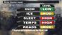 Winter weather impact