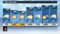 Nice for Saturday and Sunday
