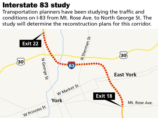Interstate 83 study