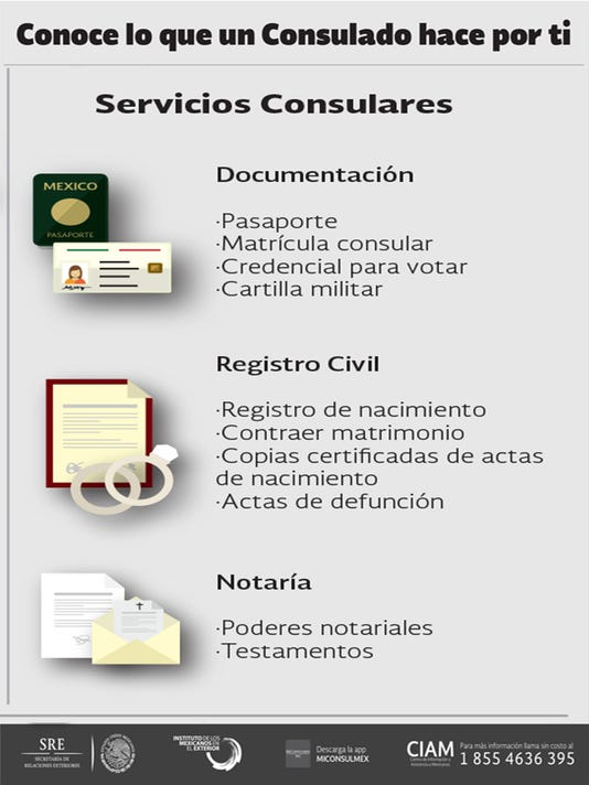 Cómo tramitar mi acta de nacimiento mexicana desde EEUU?