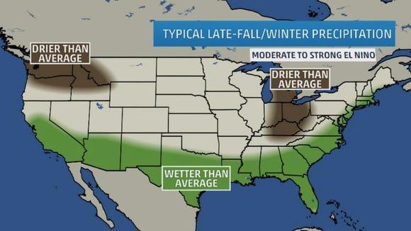 Typical El Nino precipitation pattern.
