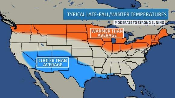 Typical El Nino temperature pattern.
