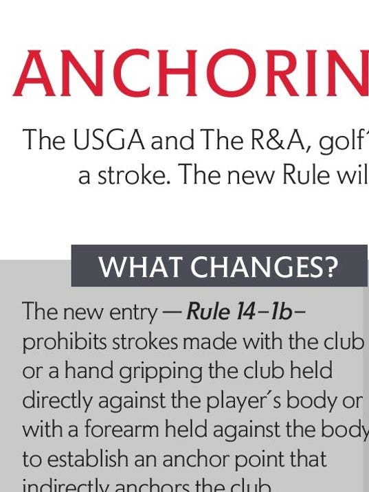 2013-5-21 usga rule on anchoring