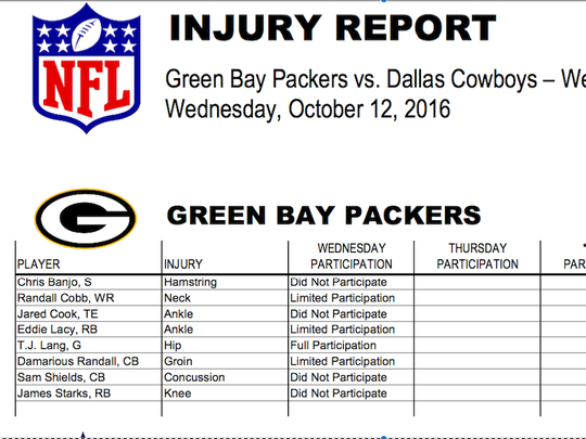 The Packers' Wednesday, Oct. 12, injury report