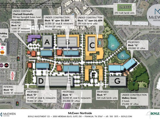 This rendering shows the completed McEwen Northside
