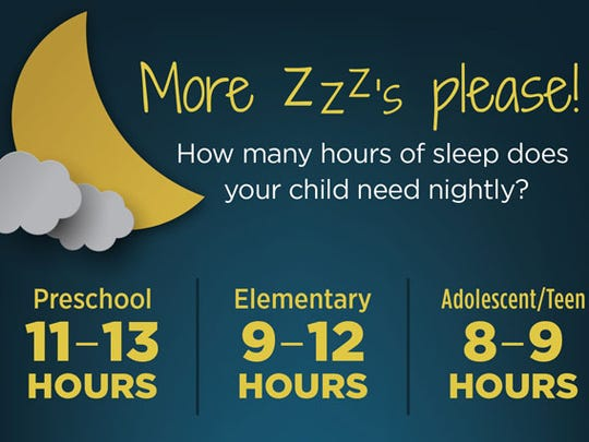 How many hours of sleep does your child need nightly?