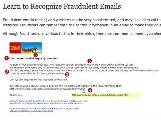 Wells Fargo email fraud warning