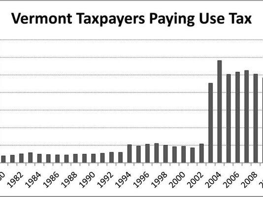 Use Tax Payers Feb 13.jpg