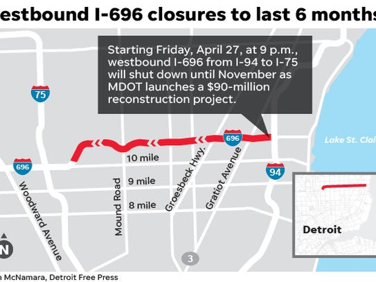 Westbound I-696 closures to last 6 months