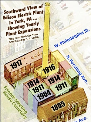 A southward view of Edison Electric Plant in York showing yearly plant expansions.