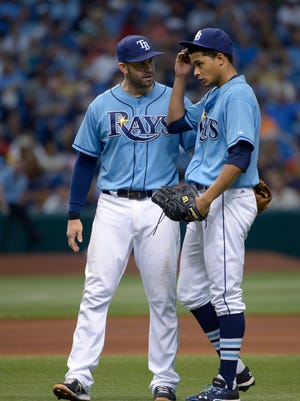 While free agents will command much attention at the winter meetings, trade targets such as the Rays' Evan Longoria and Chris Archer will spice up the proceedings.