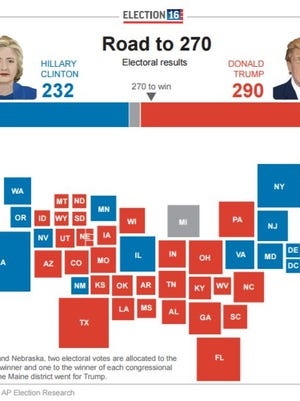 Electoral College map for the 2016 election.