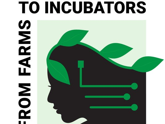 Farms to Incubators