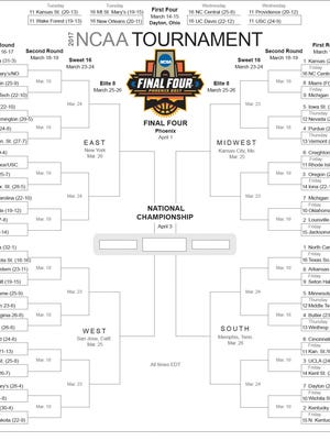 This image shows the 2017 NCAA Division I men's college basketball tournament bracket. Villanova took the overall top seed on Selection Sunday, with Kansas, North Carolina and Gonzaga joining the defending national champions on the No. 1 line for the NCAA Tournament. (AP Photo)