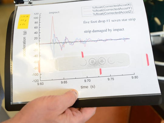 MSU chemistry professor Gary Blanchard shows a strip readout of a high impact collision in the Chemistry Building at Michigan State University on Thursday, March 10, 2016. Blanchard and fellow professor Marcos Dantus created a product, which fits in an athletic headband, to test high impact collisions. Depending on the G-force absorbed on impact, the strip will display circles then stars. While the device does not show whether an athlete has a concussion, it can help trainers know when a player needs further examination.