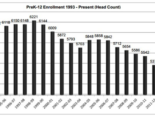 Head count Enrollment.jpg