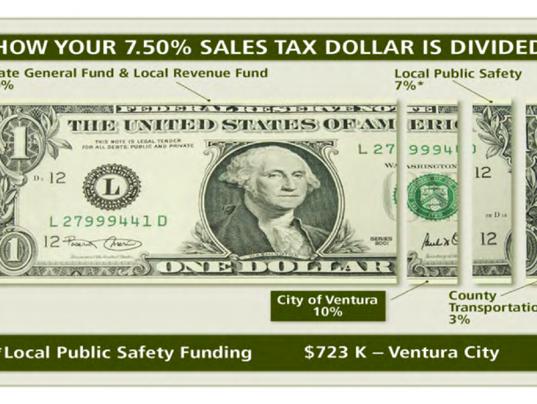Ventura's sales tax