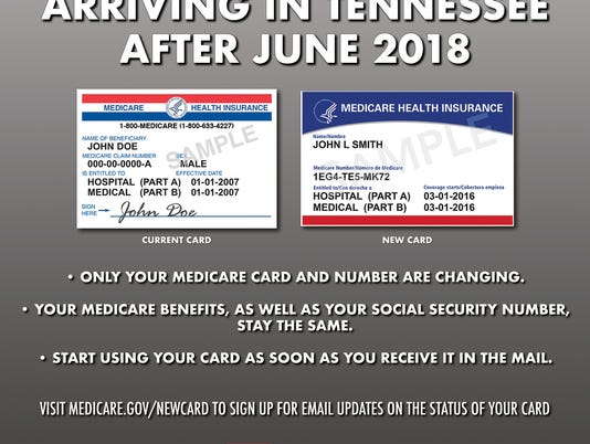 636652858336029962-Medicare-Cards-2018-Graphic.jpg