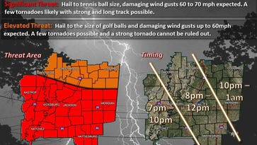 Saturday brought more severe weather to the magnolia state.