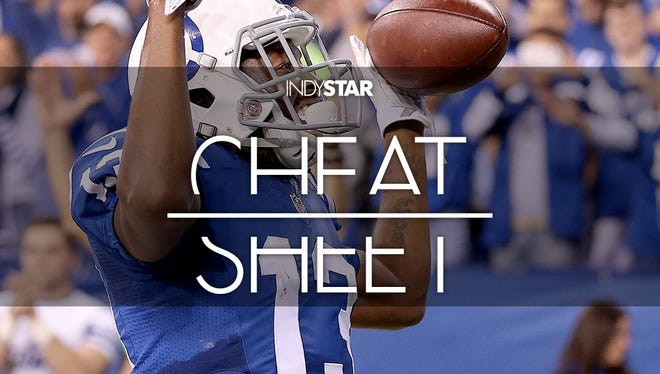 Gregg Doyel thinks the signs for T.Y. Hilton's pay day are ominous.