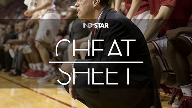 Tom Crean hasn't used his last scholarship yet. Will he?