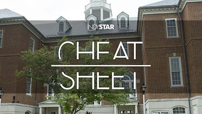 Controversy in Carmel leads our Cheat Sheet.