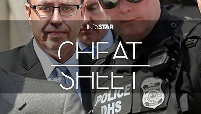 More details continue to emerge about Jared Fogle's disturbing private life.