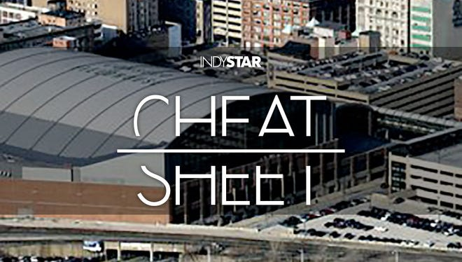 The land the Pacers want to build a training facility on is just across Delaware Street from Bankers Life Fieldhouse. The Pacers use it as a parking lot now.