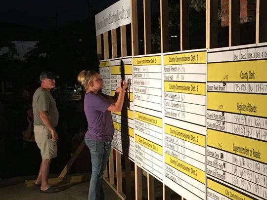 Vote totals for the Houston County mayor's race, as well as other General Election races, were entered onto a large tote board in Erin's Court Square.