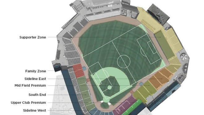 Sections for Louisville Slugger Field's soccer configuration.