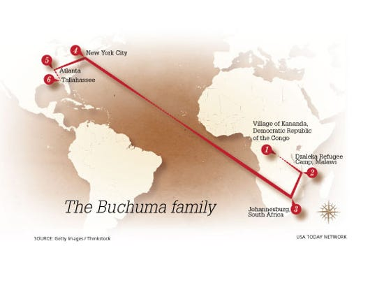 The journey of the Buchuma family from The Democratic Republic of Congo to Tallahassee, Florida.