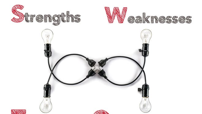 A SWOT (Strengths, Weaknesses, Opportunities, Threats) analysis is a quick way for an organization to prioritize its goals.