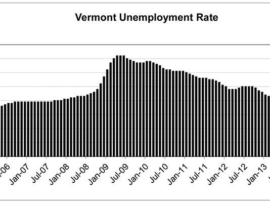 VT UE Rate for May 1 2014.jpg
